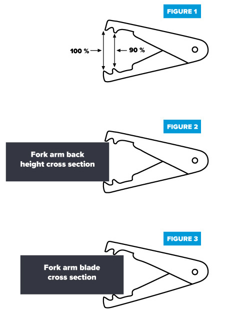fork caliper chart blue 1 - Request Your Free Fork Wear Test Caliper