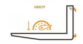 info ita capacity - Guides