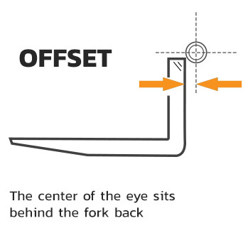 Offset one2 - Shaft Mounted Forks